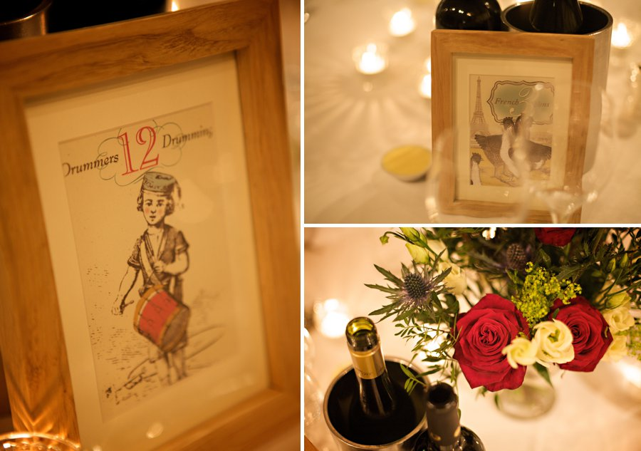 Creative wedding photographers south farm